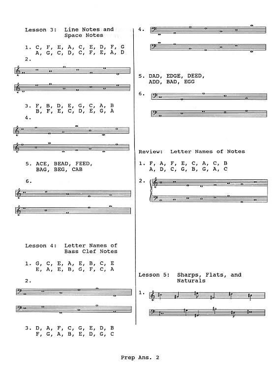 basics of keyboard theory level 7 answers pdf